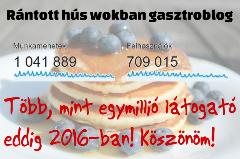 Egymillió látogató 2016 - Rántott hús wokban gasztroblog